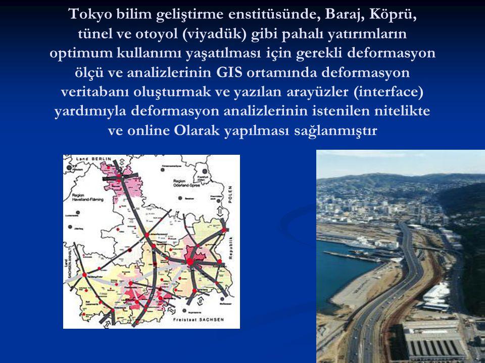 Tokyo bilim geliştirme enstitüsünde, Baraj, Köprü, tünel ve otoyol (viyadük) gibi pahalı yatırımların optimum kullanımı yaşatılması için gerekli deformasyon ölçü ve analizlerinin GIS ortamında deformasyon veritabanı oluşturmak ve yazılan arayüzler (interface) yardımıyla deformasyon analizlerinin istenilen nitelikte ve online Olarak yapılması sağlanmıştır