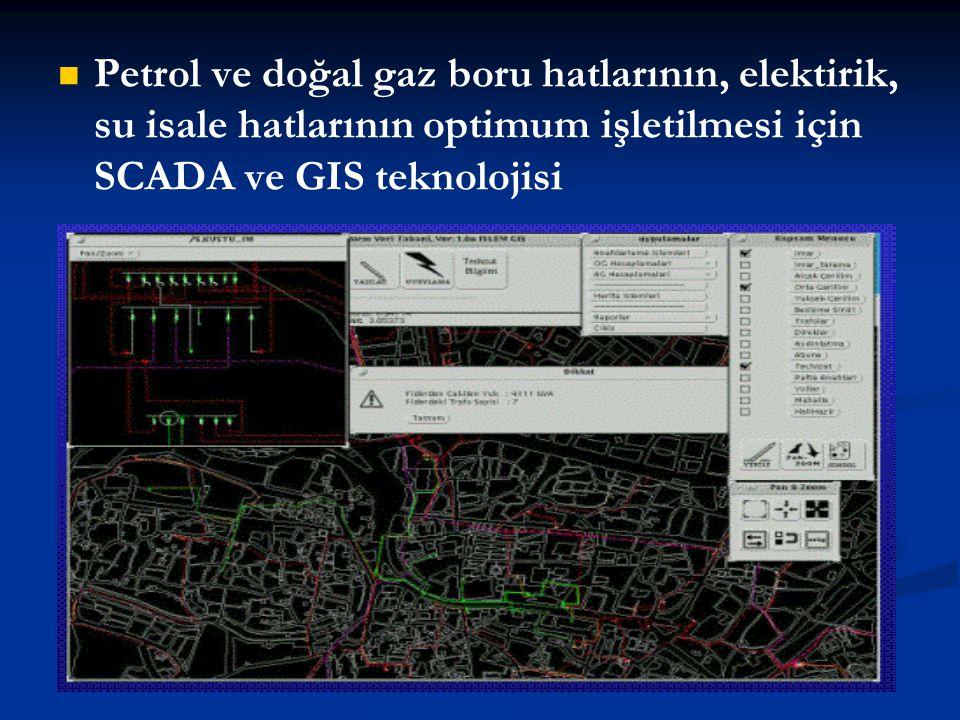 Petrol ve doğal gaz boru hatlarının, elektirik, su isale hatlarının optimum işletilmesi için SCADA ve GIS teknolojisi