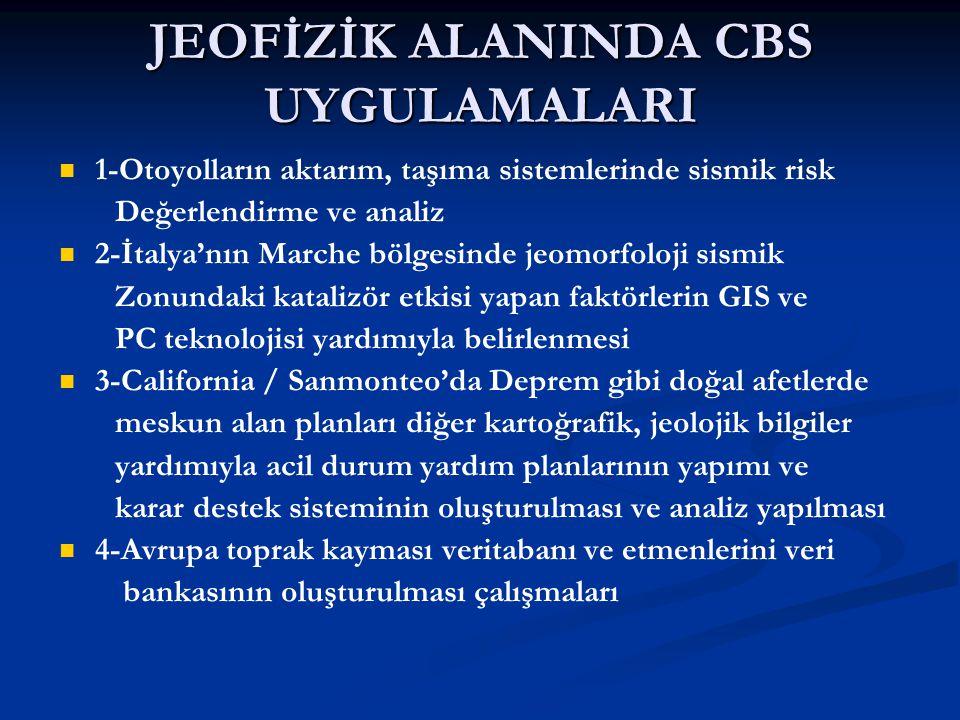 JEOFİZİK ALANINDA CBS UYGULAMALARI