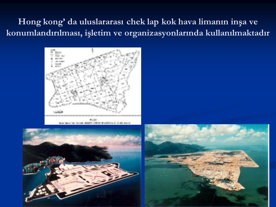 Hong kong' da uluslararası chek lap kok hava limanın inşa ve konumlandırılması, işletim ve organizasyonlarında kullanılmaktadır