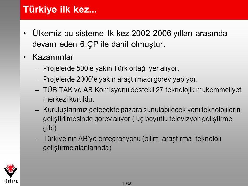 Türkiye ilk kez... Ülkemiz bu sisteme ilk kez 2002-2006 yılları arasında devam eden 6.ÇP ile dahil olmuştur.