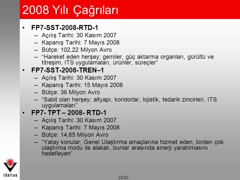 2008 Yılı Çağrıları FP7-SST-2008-RTD-1 FP7-SST-2008-TREN–1