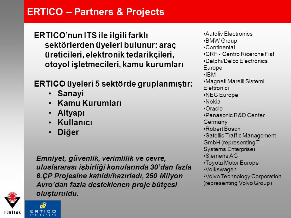 ERTICO – Partners & Projects
