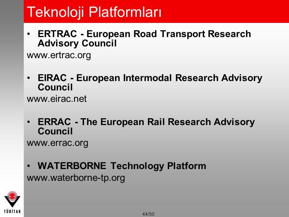 Teknoloji Platformları