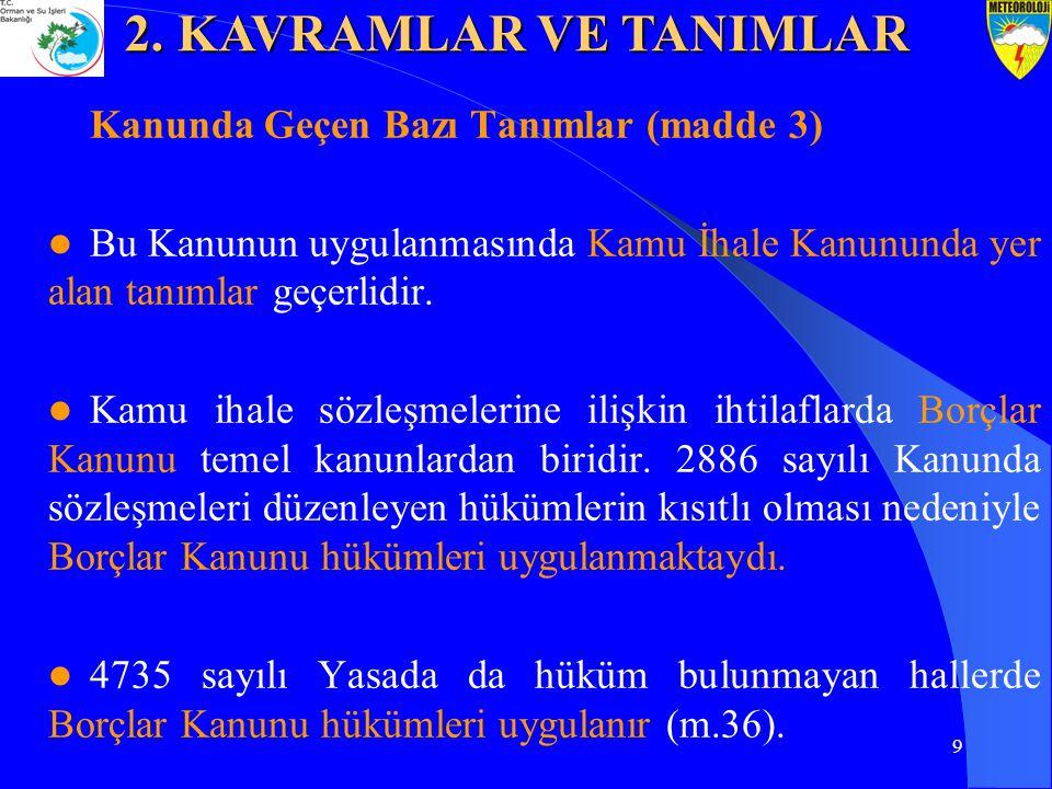 2. KAVRAMLAR VE TANIMLAR Kanunda Geçen Bazı Tanımlar (madde 3)