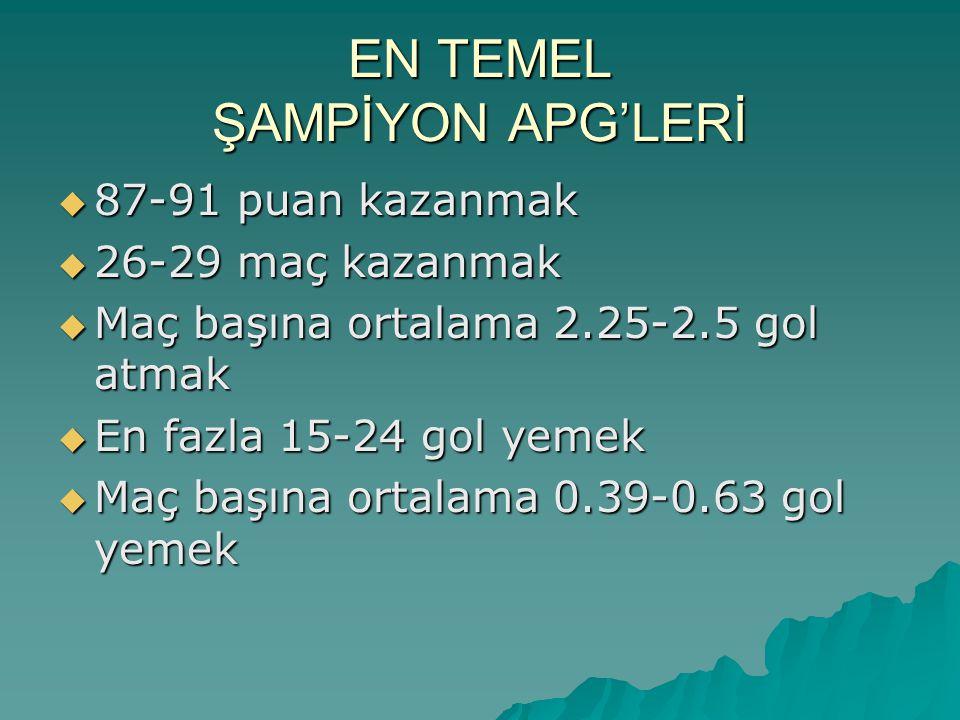 EN TEMEL ŞAMPİYON APG'LERİ