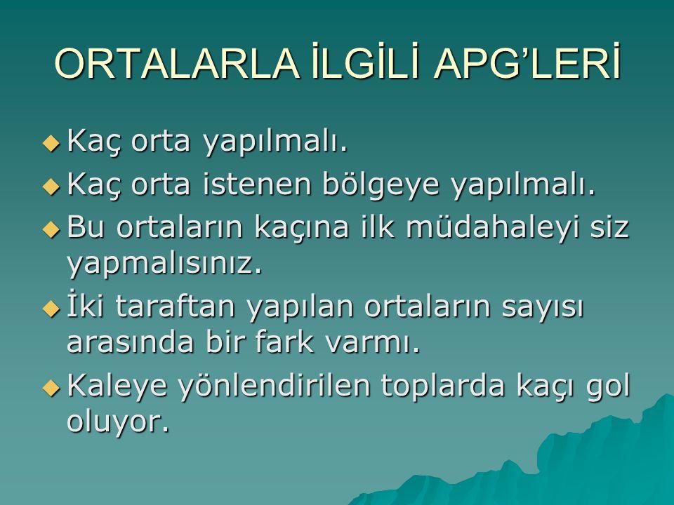 ORTALARLA İLGİLİ APG'LERİ