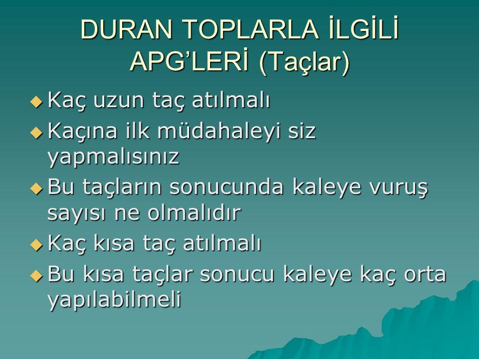 DURAN TOPLARLA İLGİLİ APG'LERİ (Taçlar)
