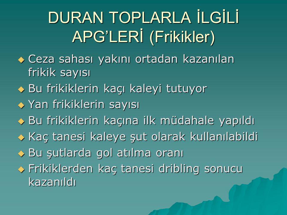 DURAN TOPLARLA İLGİLİ APG'LERİ (Frikikler)