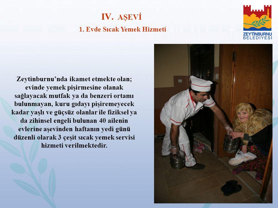 AŞEVİ 1. Evde Sıcak Yemek Hizmeti