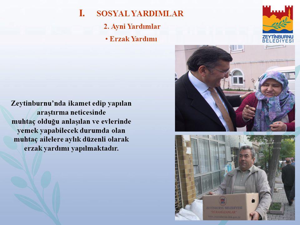 Zeytinburnu'nda ikamet edip yapılan araştırma neticesinde