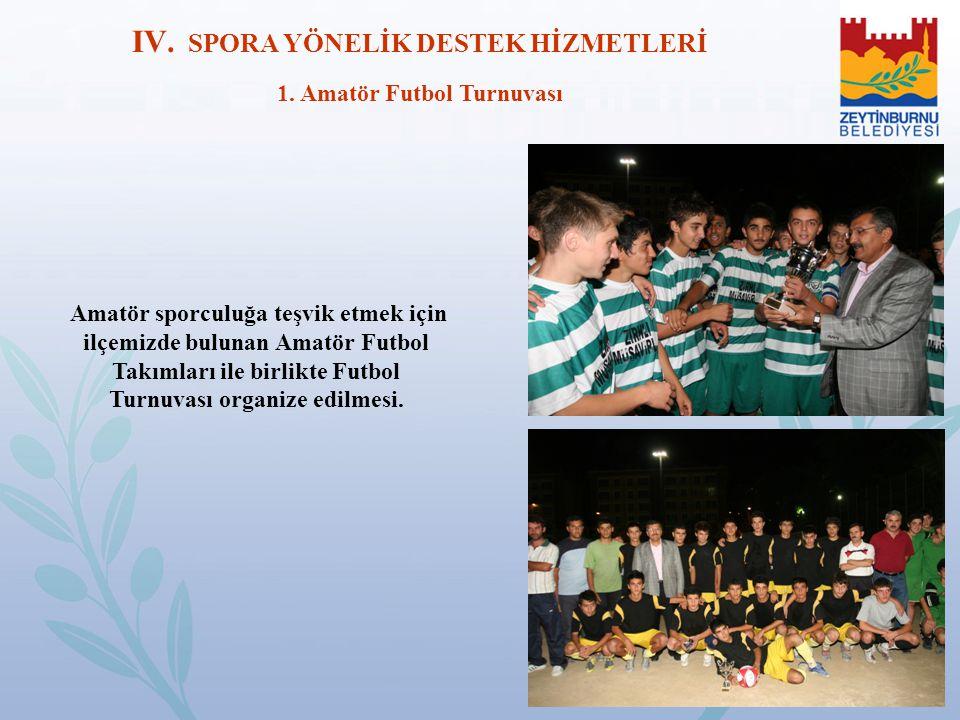 SPORA YÖNELİK DESTEK HİZMETLERİ 1. Amatör Futbol Turnuvası