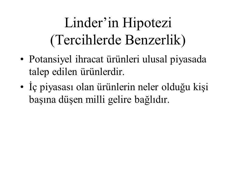 Linder'in Hipotezi (Tercihlerde Benzerlik)