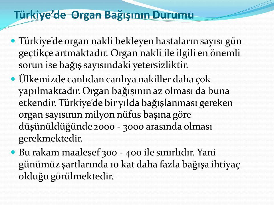 Türkiye'de Organ Bağışının Durumu