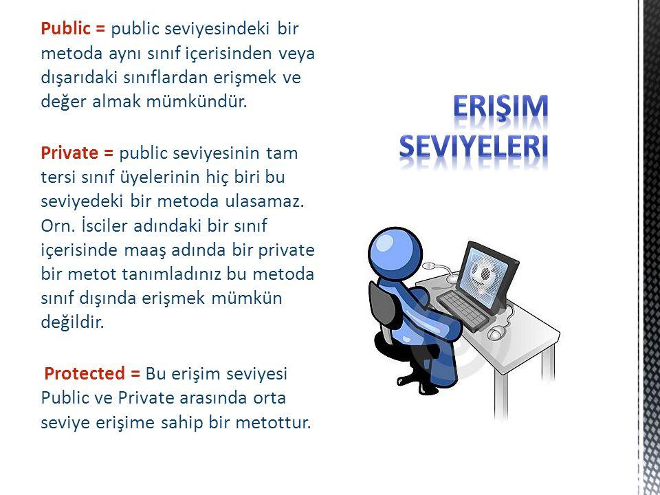 Public = public seviyesindeki bir metoda aynı sınıf içerisinden veya dışarıdaki sınıflardan erişmek ve değer almak mümkündür.
