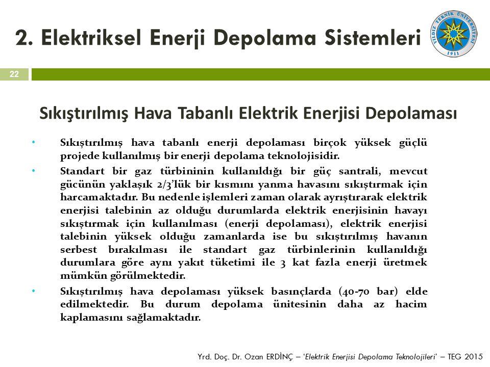 2. Elektriksel Enerji Depolama Sistemleri