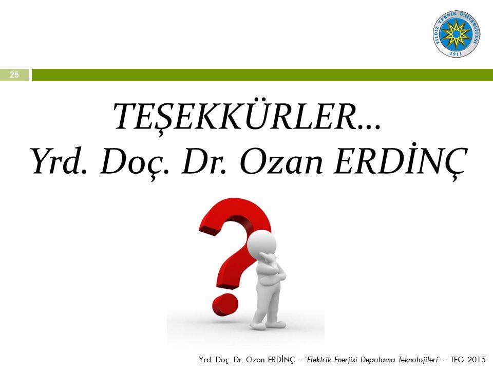 TEŞEKKÜRLER… Yrd. Doç. Dr. Ozan ERDİNÇ