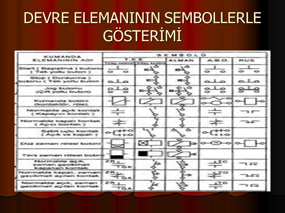 DEVRE ELEMANININ SEMBOLLERLE GÖSTERİMİ
