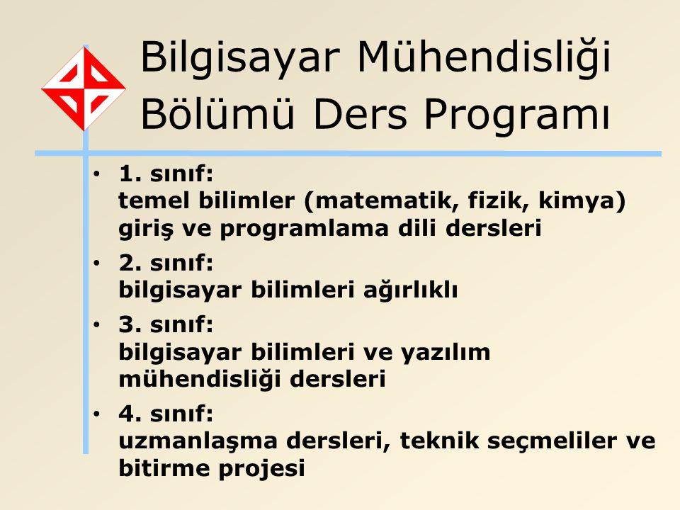 Bilgisayar Mühendisliği Bölümü Ders Programı