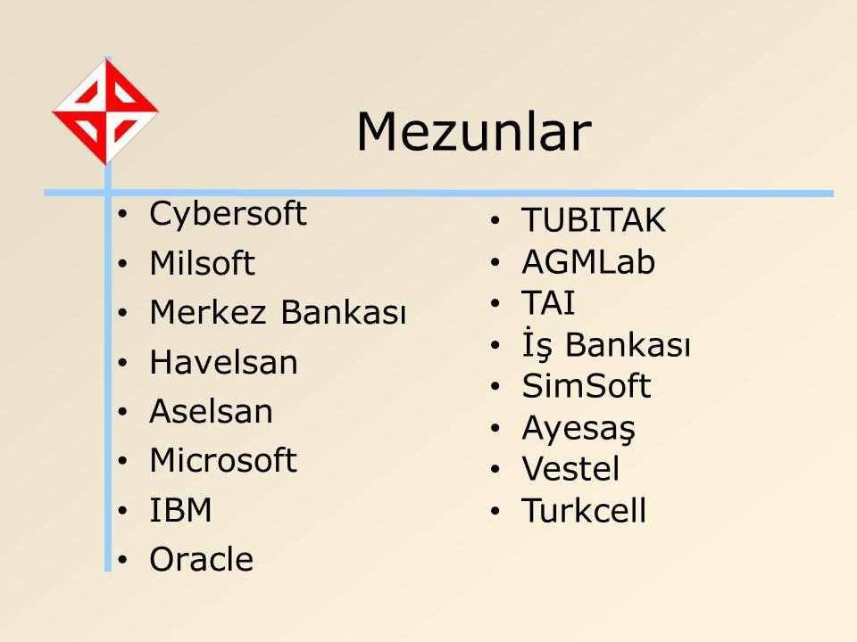 Mezunlar Cybersoft TUBITAK Milsoft AGMLab Merkez Bankası TAI Havelsan