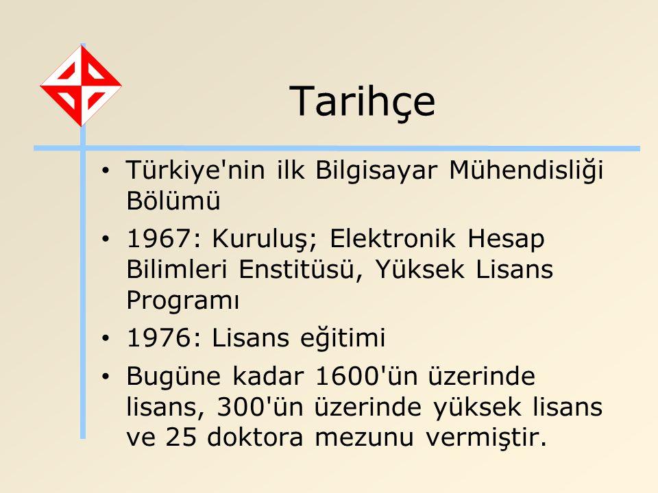 Tarihçe Türkiye nin ilk Bilgisayar Mühendisliği Bölümü