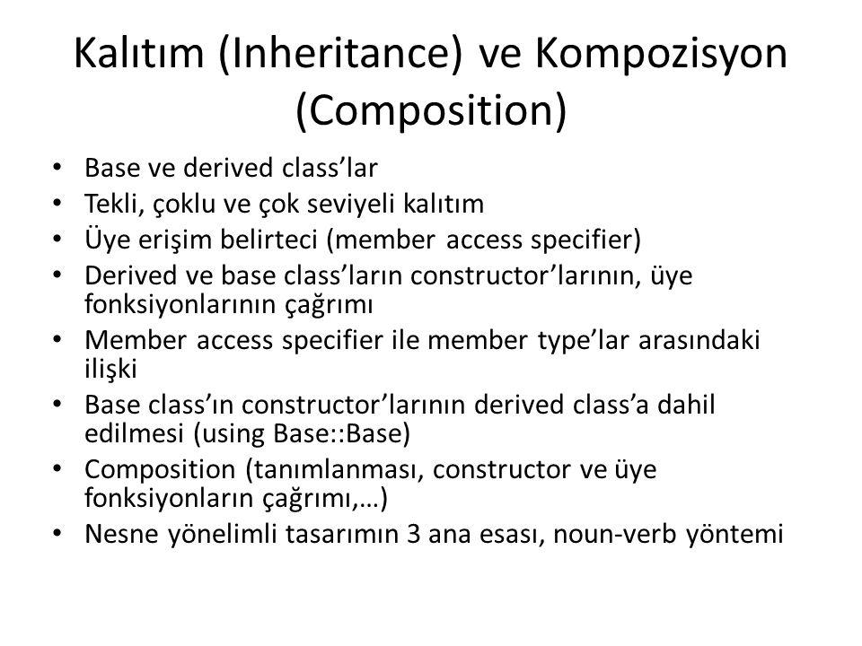 Kalıtım (Inheritance) ve Kompozisyon (Composition)