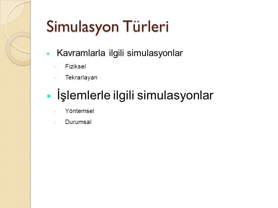 Simulasyon Türleri İşlemlerle ilgili simulasyonlar