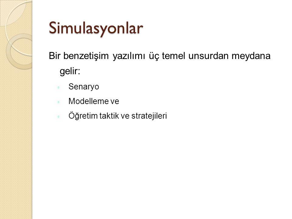 Simulasyonlar Bir benzetişim yazılımı üç temel unsurdan meydana gelir: