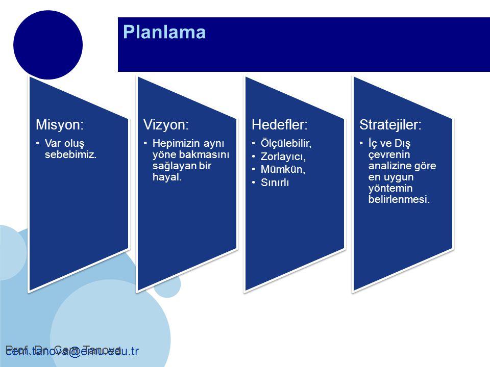 Planlama Misyon: Vizyon: Hedefler: Stratejiler: Prof. Dr. Cem Tanova