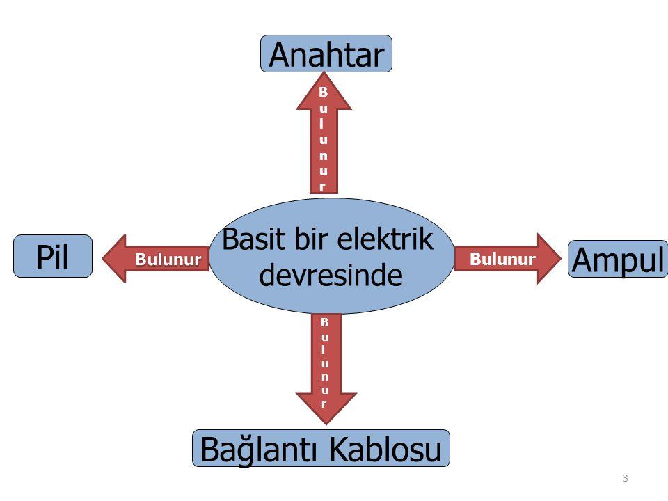 Anahtar Pil Ampul Bağlantı Kablosu Basit bir elektrik devresinde B