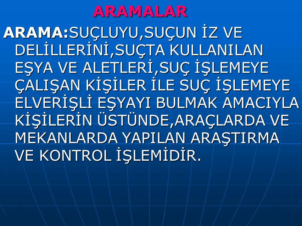 ARAMALAR