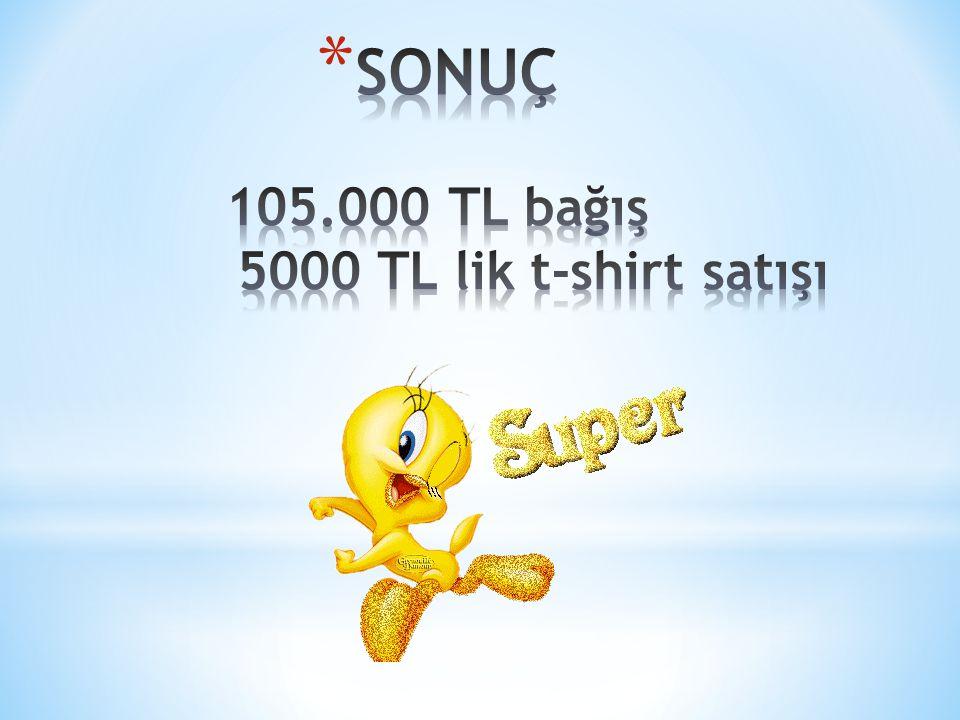 SONUÇ 105.000 TL bağış 5000 TL lik t-shirt satışı