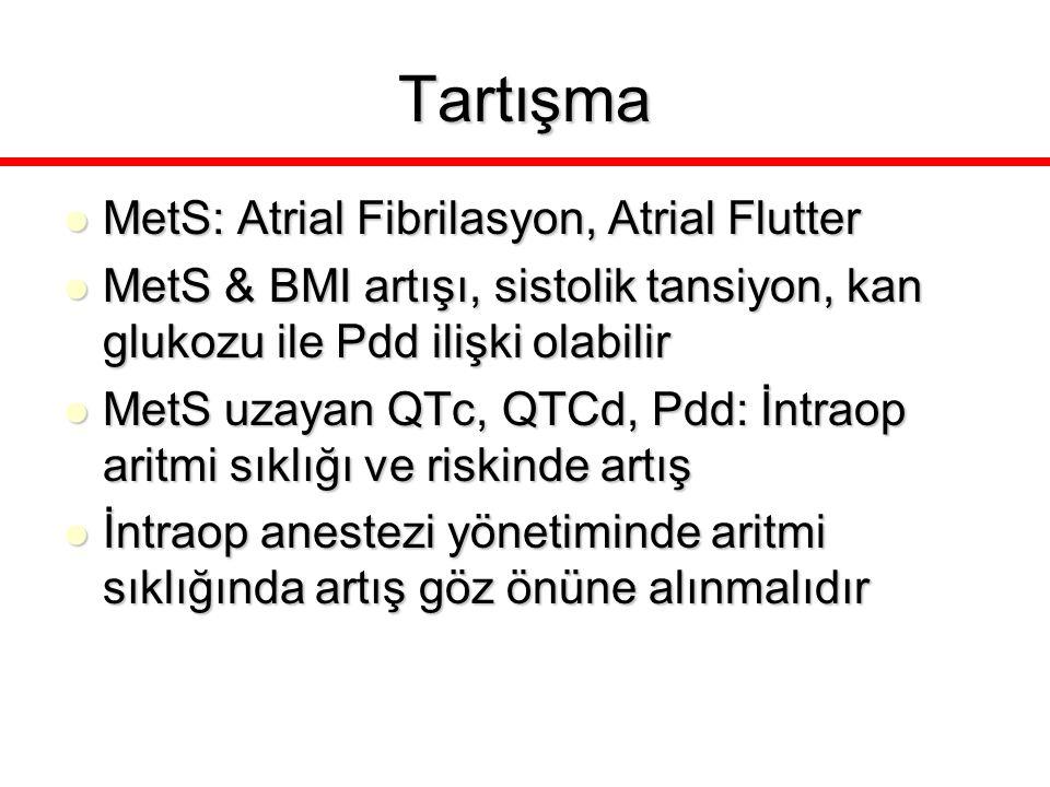 Tartışma MetS: Atrial Fibrilasyon, Atrial Flutter