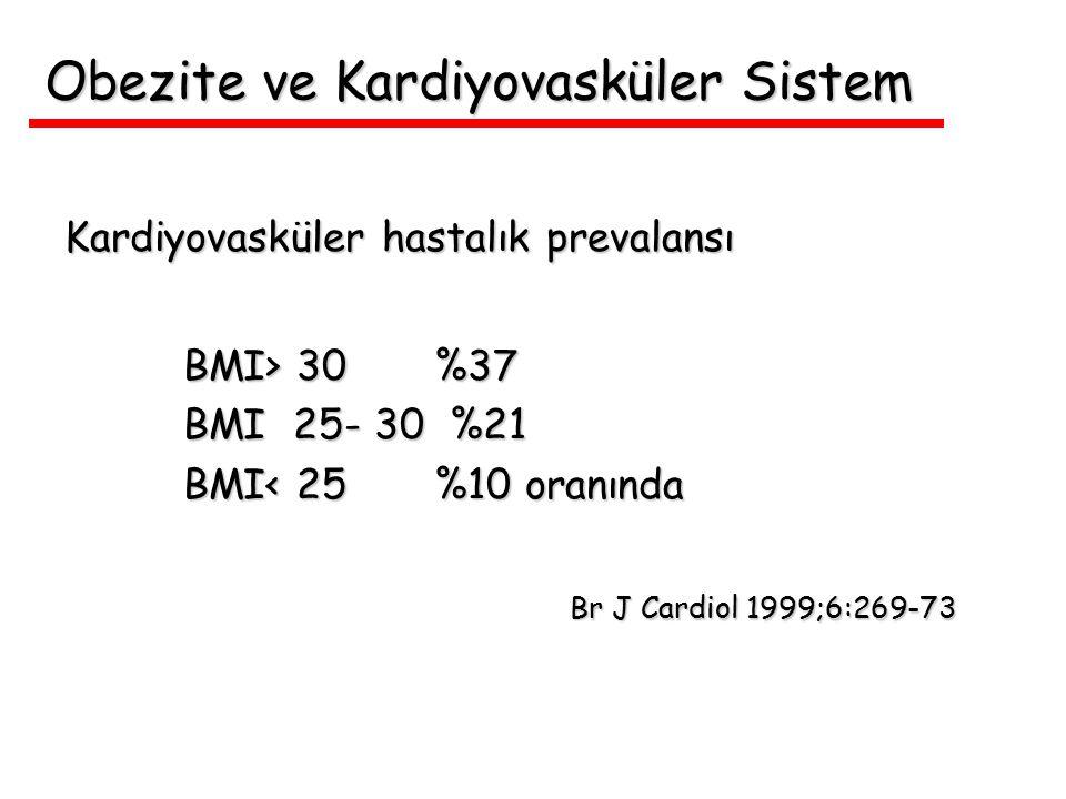 Obezite ve Kardiyovasküler Sistem