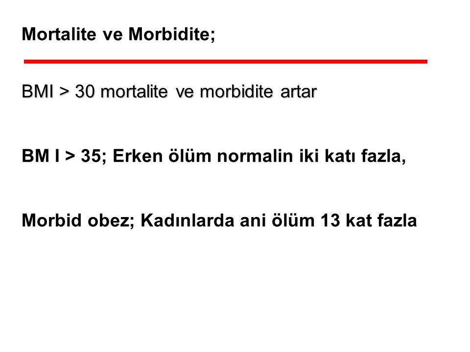 Mortalite ve Morbidite;