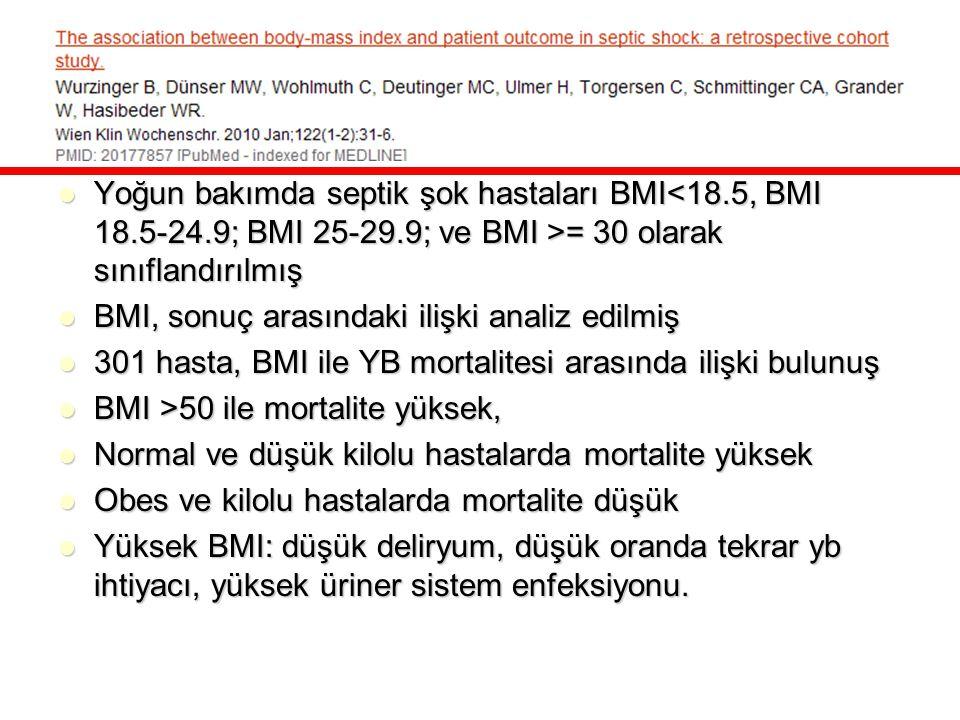 Yoğun bakımda septik şok hastaları BMI<18. 5, BMI 18. 5-24