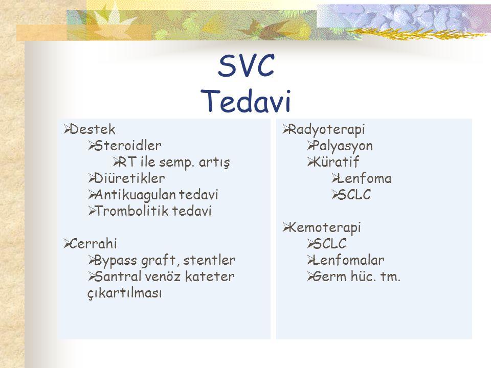 SVC Tedavi Destek Steroidler RT ile semp. artış Diüretikler