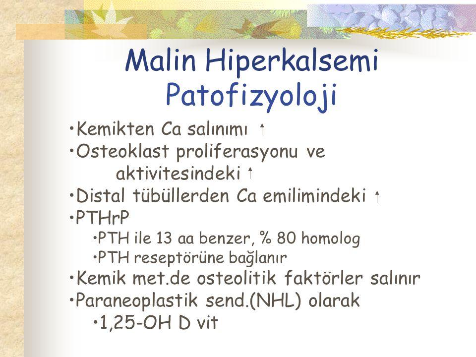 Malin Hiperkalsemi Patofizyoloji Kemikten Ca salınımı