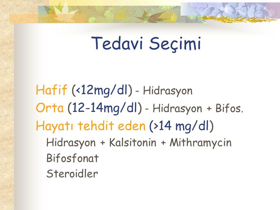 Tedavi Seçimi Hafif (<12mg/dl) - Hidrasyon