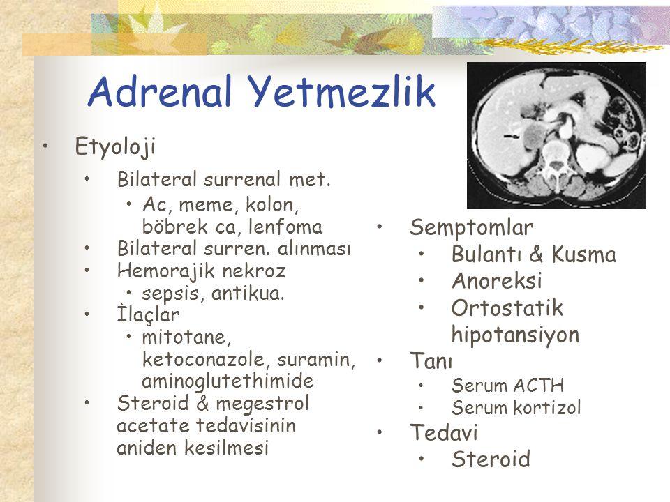 Adrenal Yetmezlik Etyoloji Semptomlar Bulantı & Kusma Anoreksi