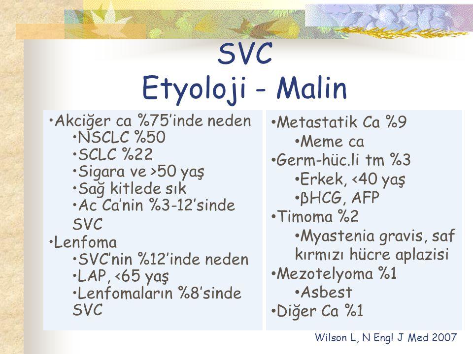 SVC Etyoloji - Malin Akciğer ca %75'inde neden NSCLC %50 SCLC %22