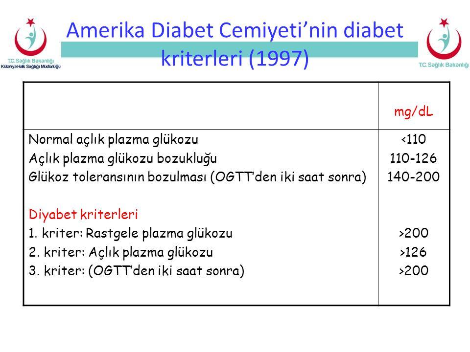 Amerika Diabet Cemiyeti'nin diabet kriterleri (1997)