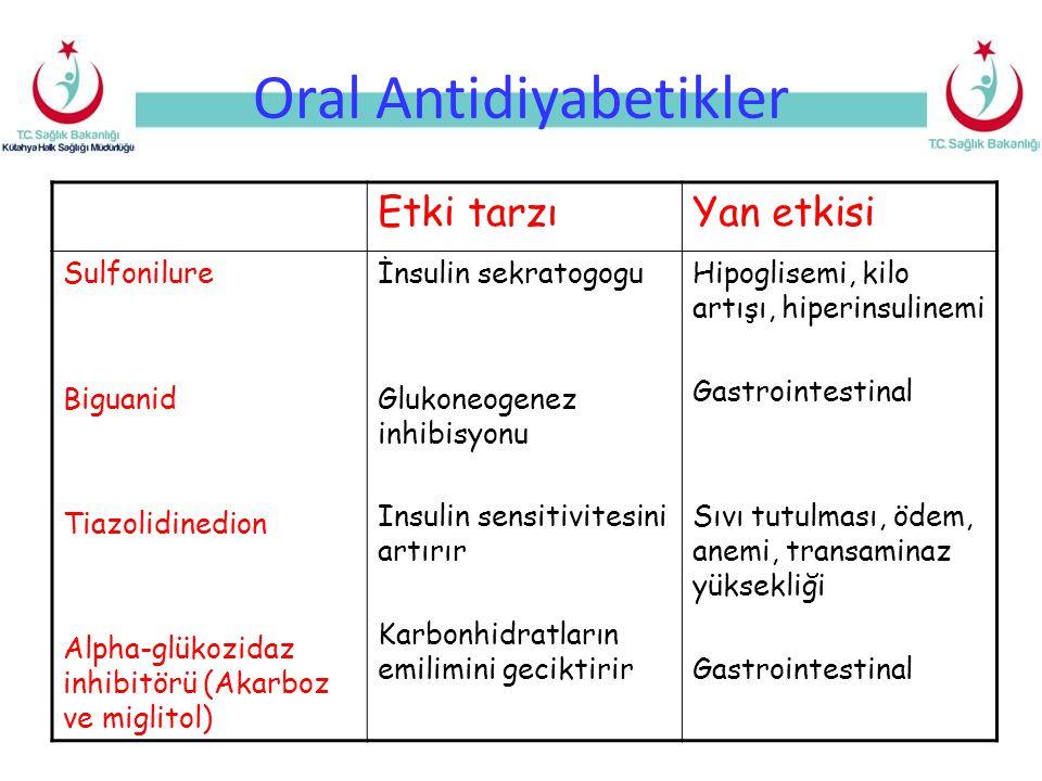 Oral Antidiyabetikler