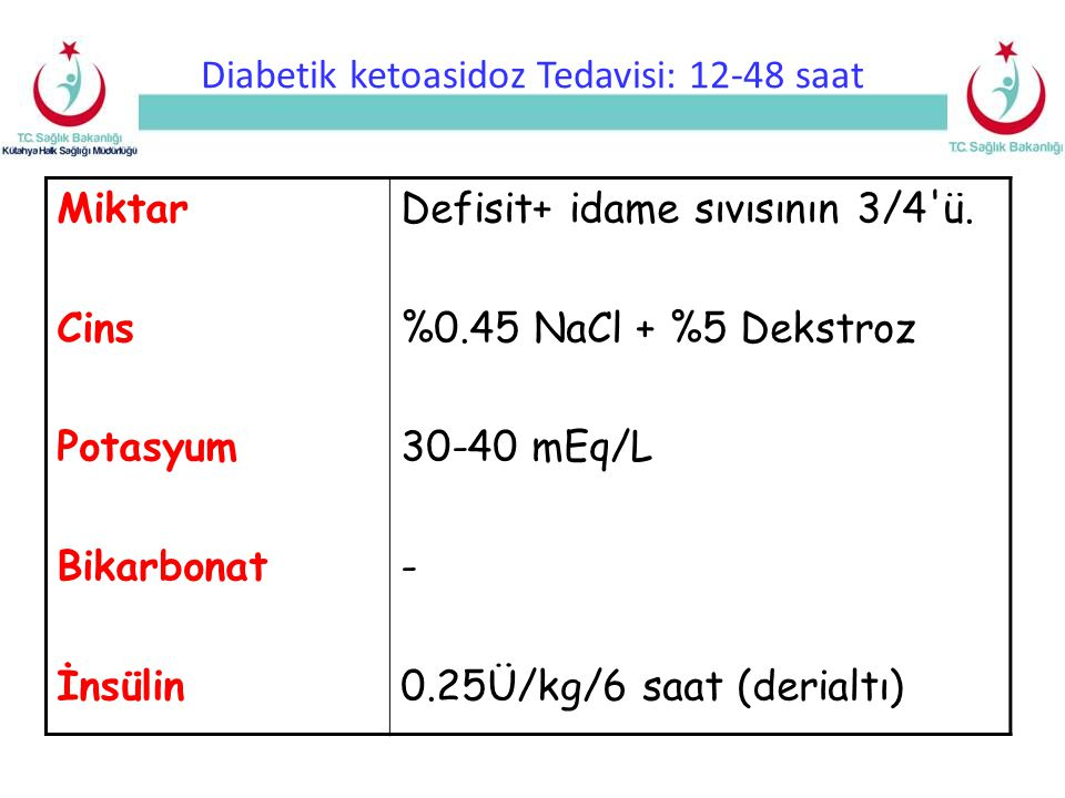 Diabetik ketoasidoz Tedavisi: 12-48 saat