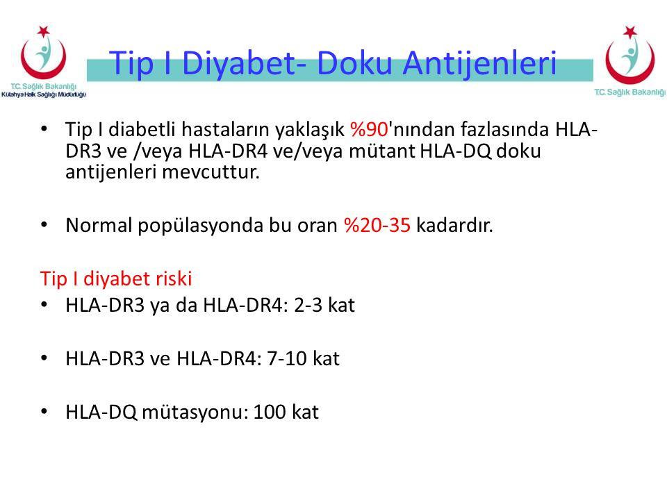 Tip I Diyabet- Doku Antijenleri