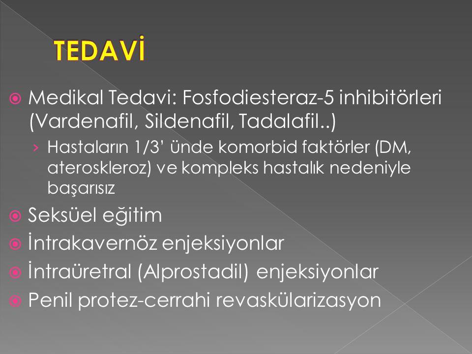 TEDAVİ Medikal Tedavi: Fosfodiesteraz-5 inhibitörleri (Vardenafil, Sildenafil, Tadalafil..)