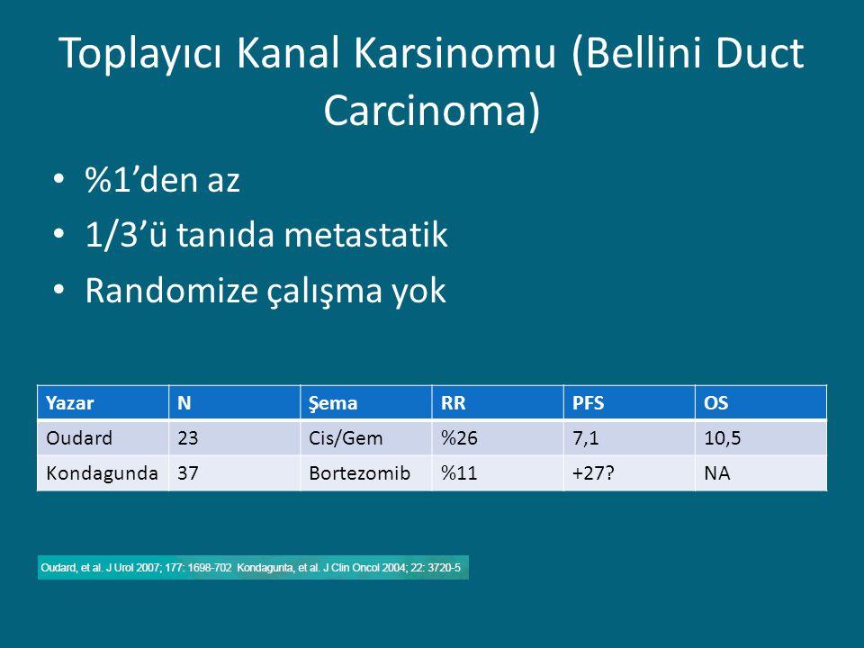 Toplayıcı Kanal Karsinomu (Bellini Duct Carcinoma)