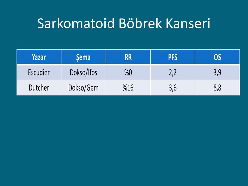 Sarkomatoid Böbrek Kanseri