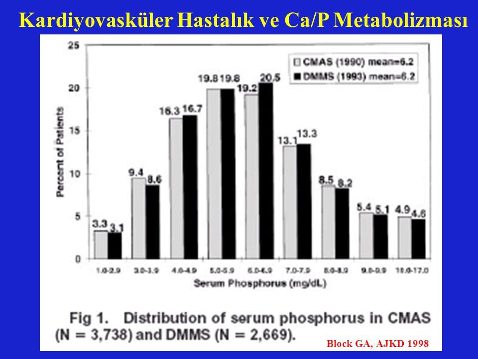Kardiyovasküler Hastalık ve Ca/P Metabolizması