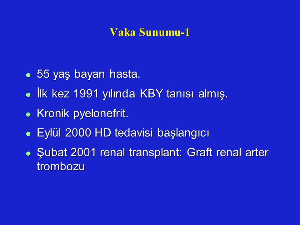 Vaka Sunumu-1 55 yaş bayan hasta. İlk kez 1991 yılında KBY tanısı almış. Kronik pyelonefrit. Eylül 2000 HD tedavisi başlangıcı.